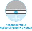 FISSAGGIO FACILE NESSUNA PERDITA D'ACQUA