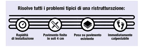 Risolve tutti i problemi tipici di una ristrutturazione