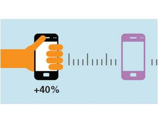 TNS Mobile Loyalty: un menage a troi