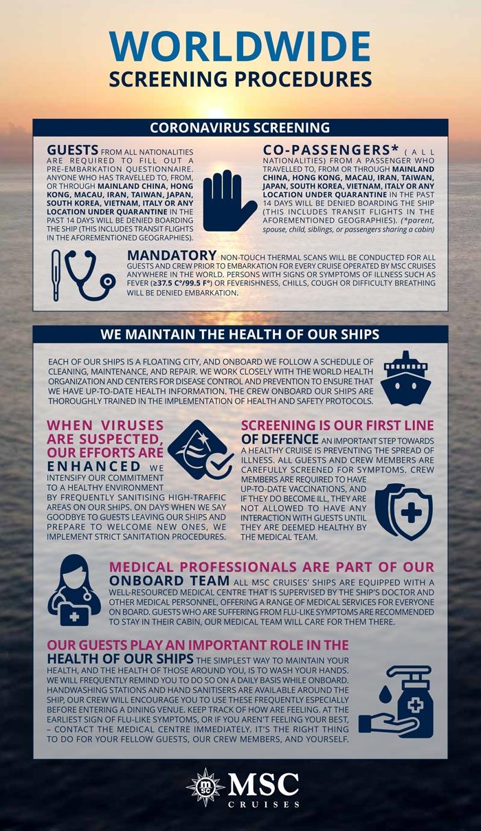 Worldwide screening procedures infographic